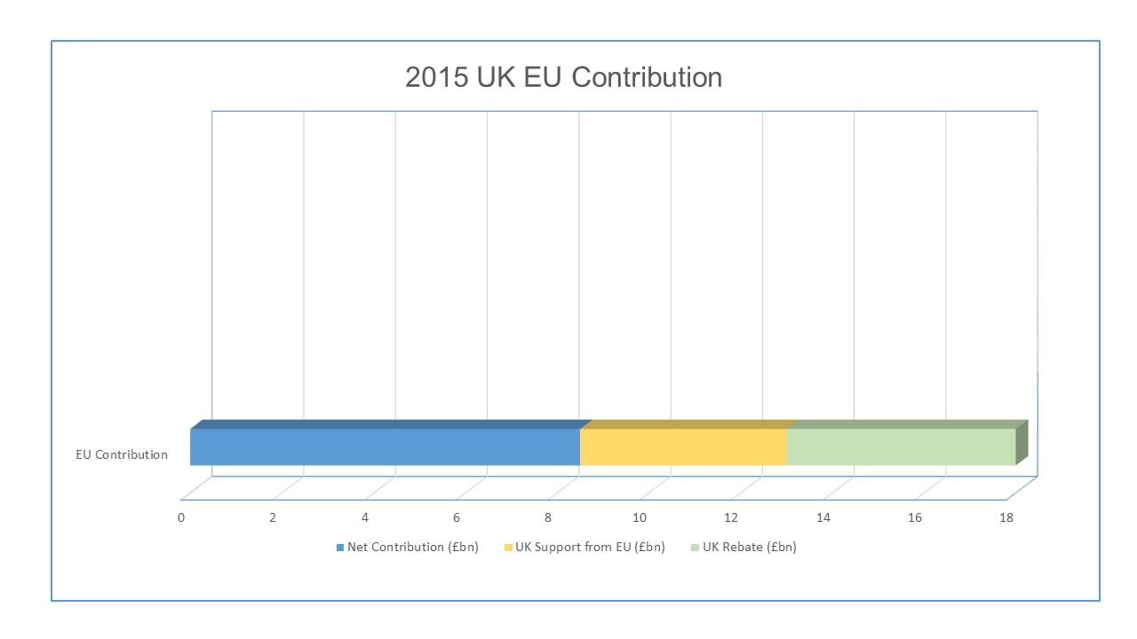 eu-contribution-graph